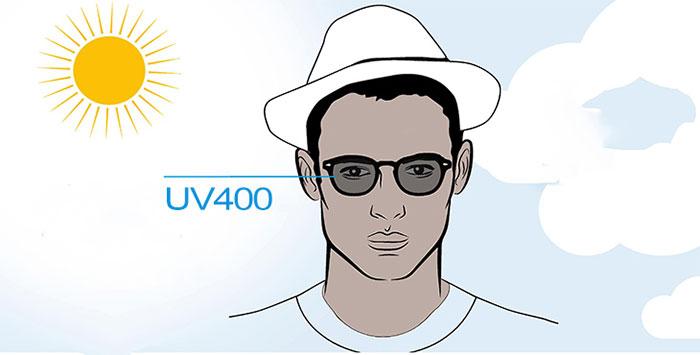Đeo kính râm giúp bạn phòng tránh tác hại tia UV vào mắt và làn da xung quanh mắt.