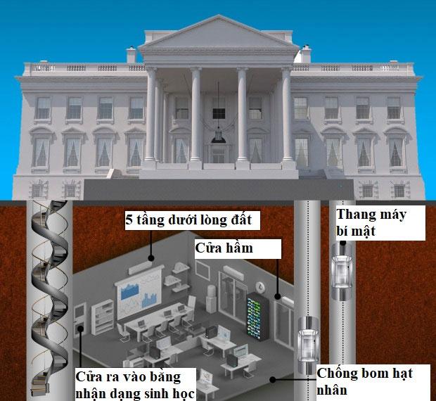 Sơ đồ hầm trú ẩn 5 tầng dưới Nhà Trắng
