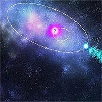 Tín hiệu vũ trụ lặp lại theo chu kỳ 157 ngày