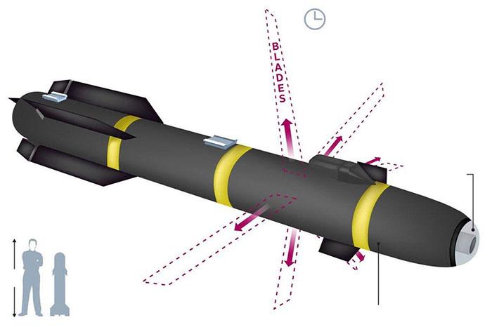 Đồ họa tên lửa R9X với 6 lưỡi kiếm bên trong.