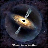 Chuẩn tinh chứa hố đen nặng gấp 1,5 tỷ lần Mặt trời