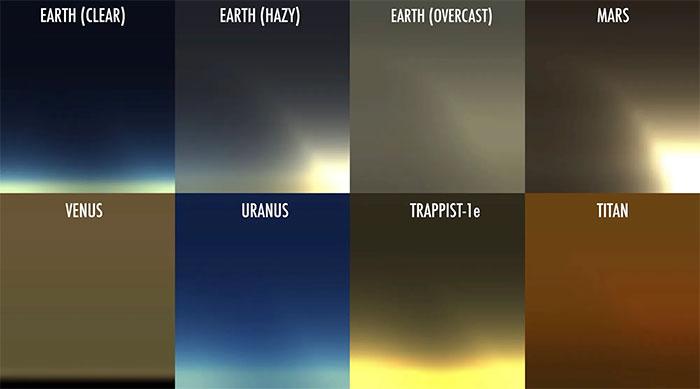 Hoàng hôn nhìn từ các hành tinh trong Hệ Mặt trời.
