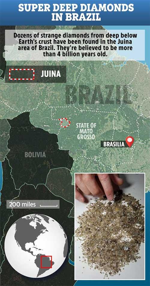 Các nhà khoa học phát hiện dấu vết của mỏ kim cương từ núi lửa phun trào ở Juina, Brazil.