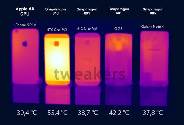 Chiếc HTC One M9 dùng Snapdragon 810 nóng hơn đáng kể so với các thiết bị khác.