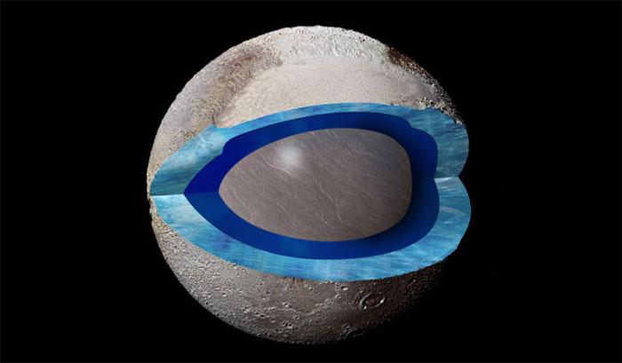 Có một đại dương ngầm dưới bề mặt sao Diêm Vương.