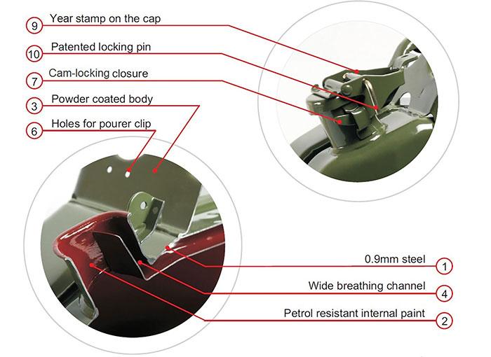 Jerrycan được thiết kế với vòi lớn có nắp lật cơ chế nhả đòn bẩy thay vì nắp vặn.