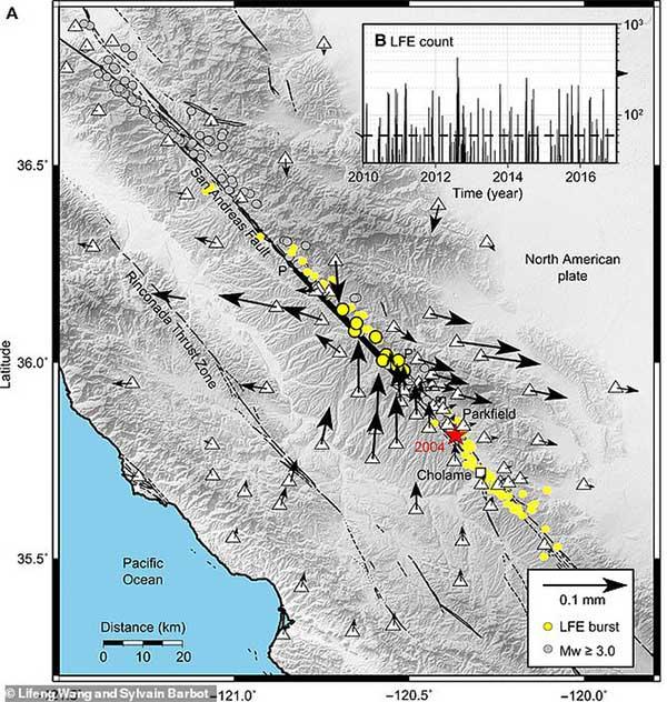 Mô hình của nhóm khoa học gia thể hiện các hoạt động địa chất phức tạp xảy ra ở Đứt gãy San Andreas
