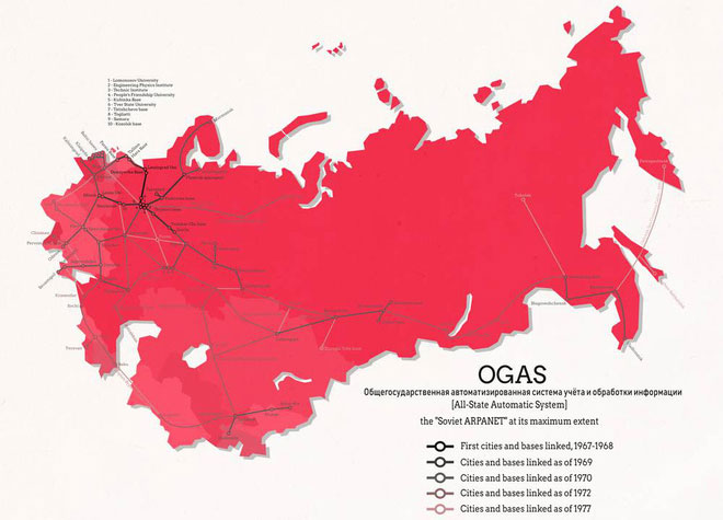 Dự án OGAS với các kế hoạch triển khai trong 10 năm, từ 1967 đến 1977.