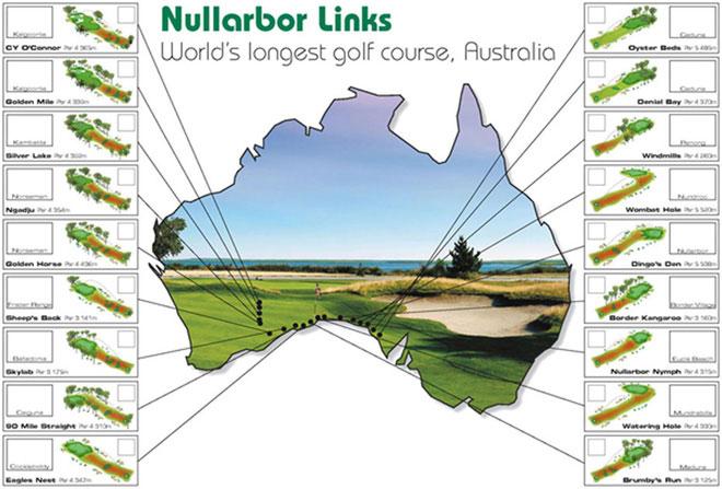 Các điểm đến của sân golf Nullarbor Links