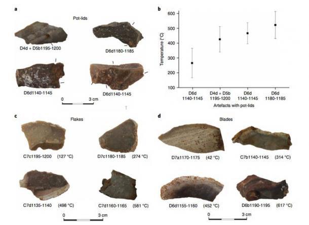 Những công cụ làm bằng đá lửa được luyện dưới nhiệt độ cao gây kinh ngạc cho giới khảo cổ