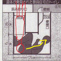 Vụ án thi thể với tư thế kì lạ dưới hố xí tại Nhật Bản và bí ẩn 31 năm không có lời giải