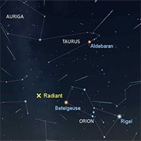 Rạng sáng mai có thể nhìn thấy mưa sao băng Orionids bằng mắt thường từ TP.HCM