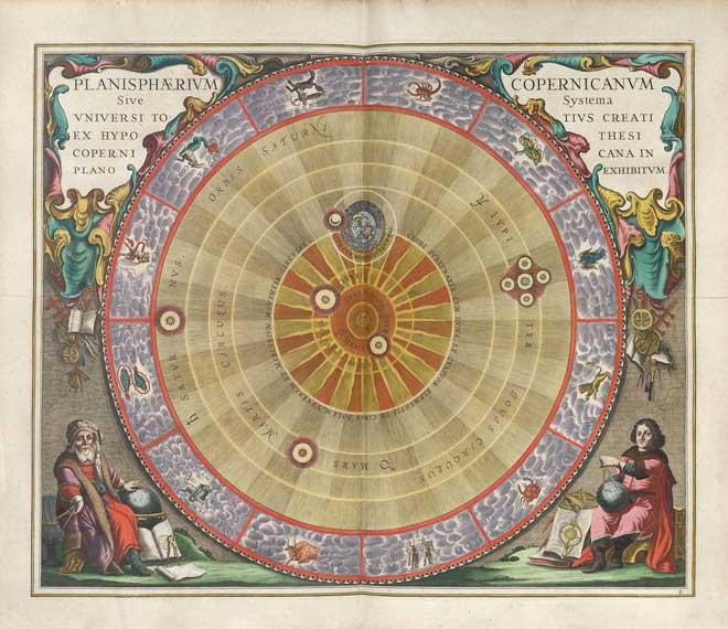 Hệ thống Copernic.