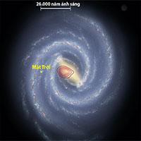 """Thiên hà """"hóa thạch"""" đâm vào dải Ngân Hà 10 tỷ năm trước"""