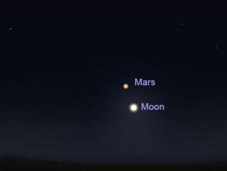 Sau lần tiến gần Trái đất nhất vào tháng 10 qua, sao Hỏa sẽ tiến gần Mặt trăng vào đêm 26/11
