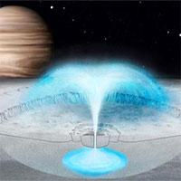 Hiện tượng kỳ quái trên vệ tinh Europa có thể tồn tại sự sống ngoài Trái đất