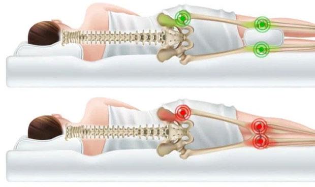 Nếu cơn đau đầu gối khiến bạn khó ngủ, thì kê gối là giải pháp đơn giản, dễ thực hiện hàng đầu.