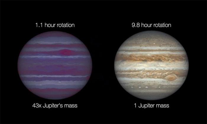 Ba ngôi sao lùn nâu trong nghiên cứu lại chênh lệch đáng kể về nhiệt độ.
